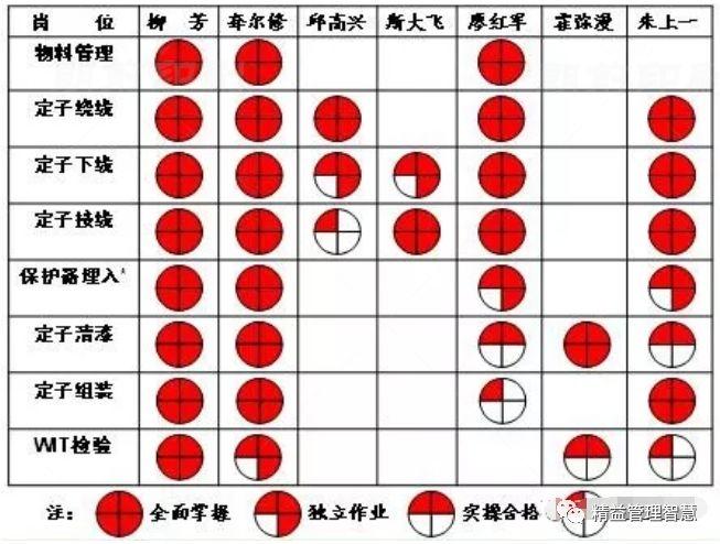 欣赏刘大神字体指导